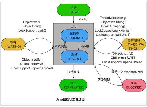 多线程并发系列(九):线程池 ThreadPoolExecutor 详解与应用